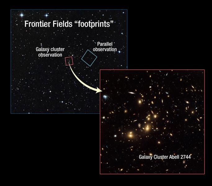 تصویری از خوشه ی کهکشانی آبل 2744