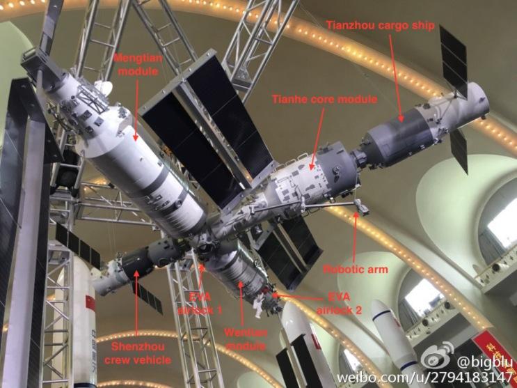 طرح ایستگاه فضایی چین در صورت تکمیل