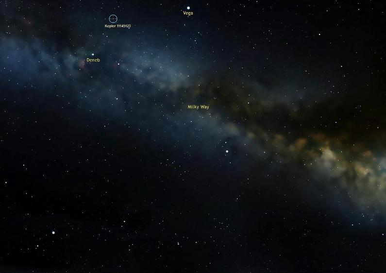موقعیت گردترین ستاره ی کشف شده که در صورت فلکی ماکیان قرار دارد.