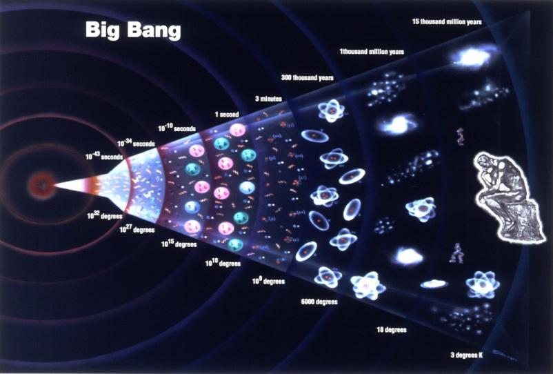 نظریه ی بیگ بنگ: تئوری بیگ ینگ: تاریخچه جهان از یک تکینگی و انبساط آغاز شده است