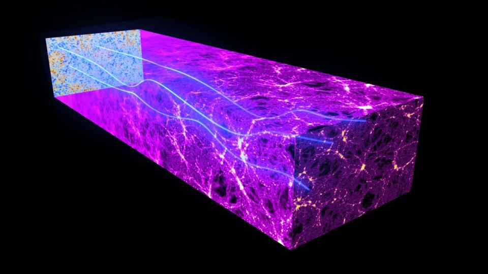 برداشتی هنری از چگونگی انحراف فوتون ها در تابش پس زمینه کیهانی(CMB)