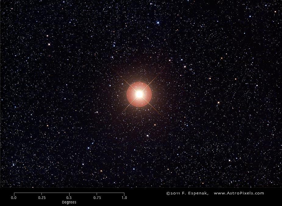 بتلگئوس ستارهای غولپیکر به رنگ سرخ است، به همان شکلی که خورشید در آینده خواهد بود
