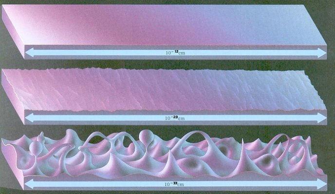 فرمی از کف کوانتومی در ریزترین بخش فضا