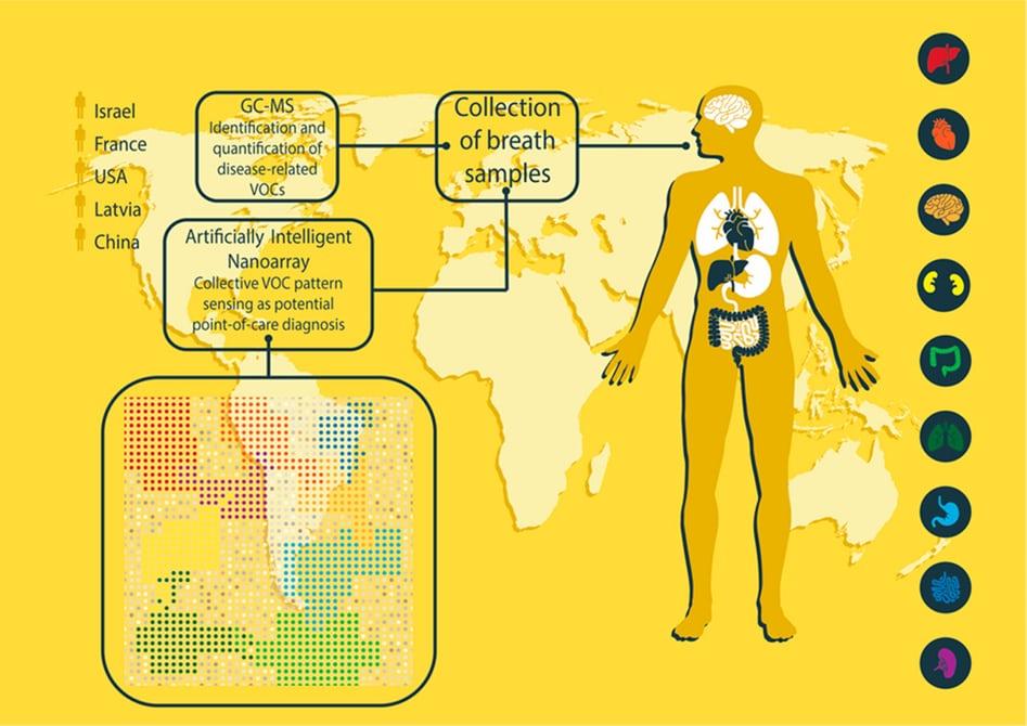 breathprint-17-diseases-2