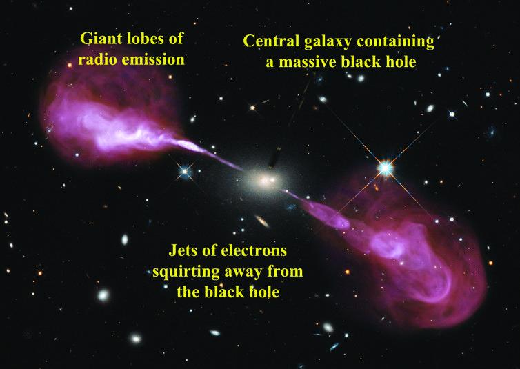 سیاهچاله مرکز کهکشان هرکول A در طیف رادیویی که دو جت الکترونی از دو طرف آن به بیرون فوران می کند.