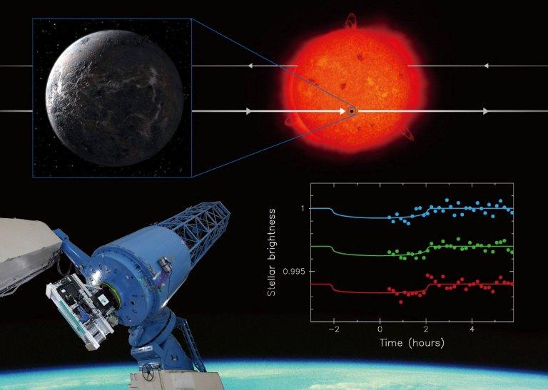 دانشمندان اولین رصد زمینی سیاره فراخورشیدی K2-3d با قابلیت پشتیبانی حیات، را با استفاده از تلسکوپ اوکایاما انجام دادند.
