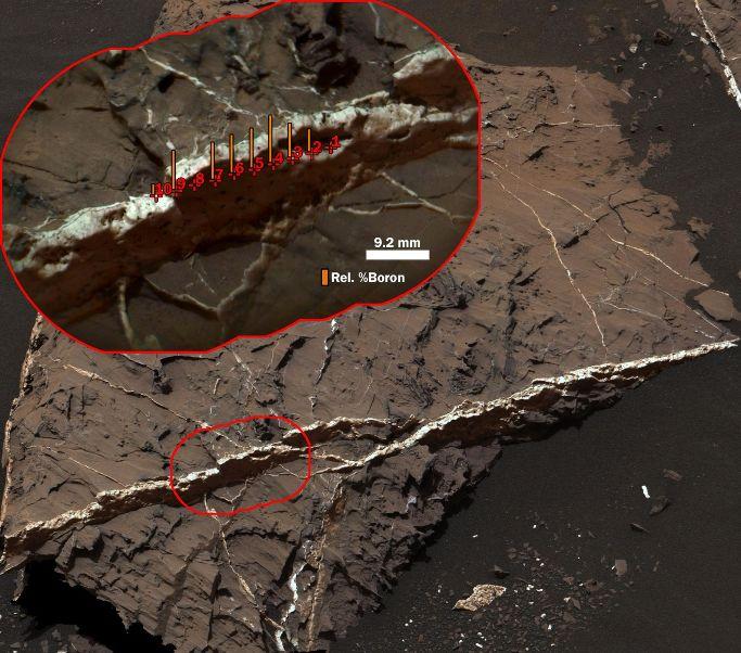 بالاترین غلظت بور ردپای شیمیایی آب تبخیر شده در مریخ مشاهده شد