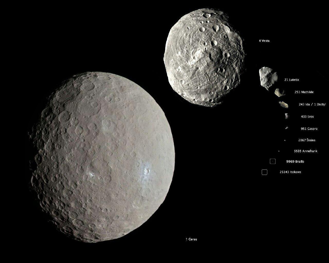 تصویری مقایسه ای از سیاره کوتوله سرس و چند سیارک