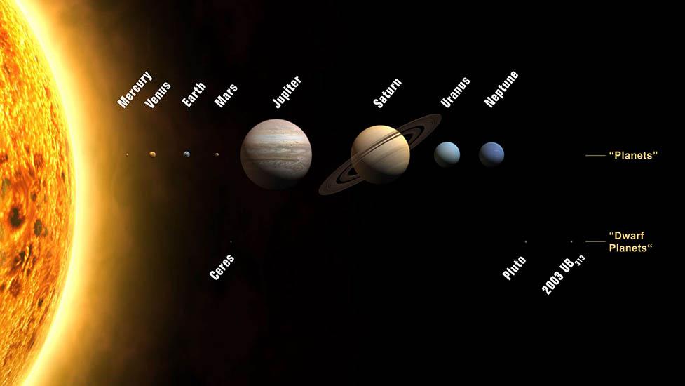 تصویری هنری از سیارات منظومۀ شمسی
