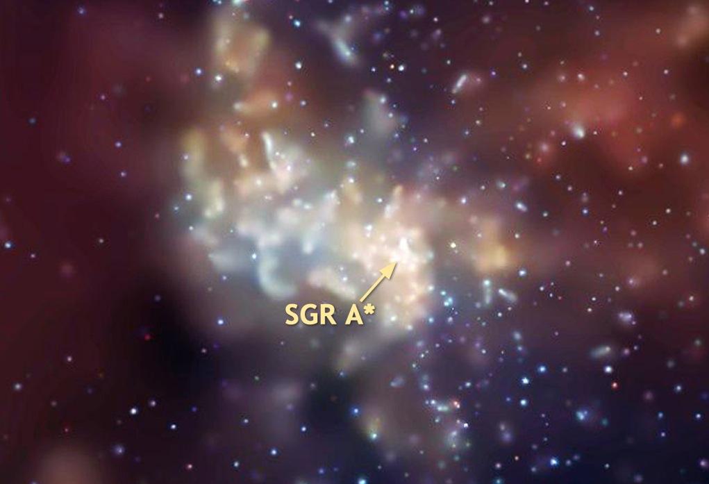 نمایی دیگر از منطقه ی سیاهچاله مرکزی کهکشان راه شیری با نام کمان – ای*