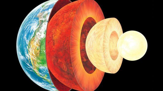 پژوهشگران ژاپنی میگویند سیلیکون احتمالا یکی از عناصر اصلی تشکیل دهنده هسته کره زمین است