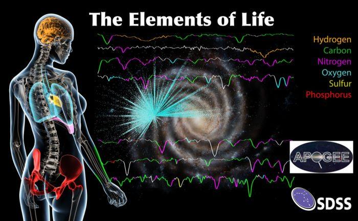ElementsInSpace_V6_Dec30_10Kb-700x432