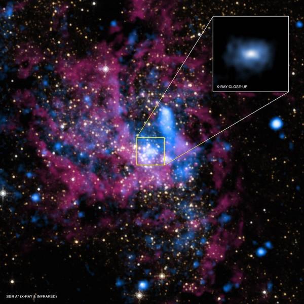 تصویری از بخش مرکزی کهکشان در طیف پرتو ایکس. چارچوب پیوست، ناحیه ی پیرامون سیاهچالهی کمان ای* را نشان میدهد.