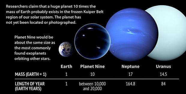 planet-9-size
