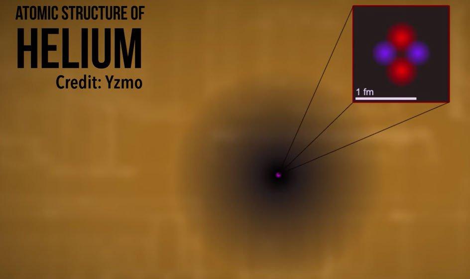 مدل ساختار اتمی چه شکلی است+ویدئو