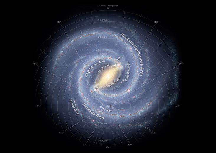 شاید کهکشان راه شیری از ترکیب دو کهکشان شکل گرفته باشد