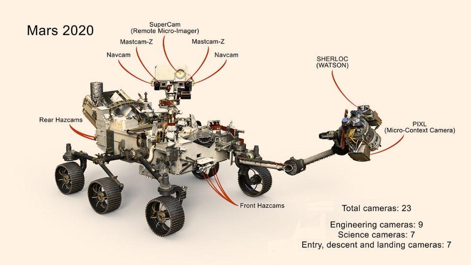 کاوشگر «مریخ 2020» ناسا مجهز به 23 دوربین