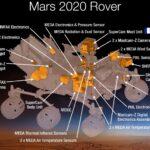 ناسا با مارس ۲۰۲۰ به سیاره سرخ می رود