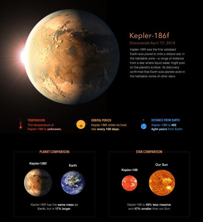 image e Kepler f