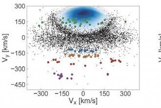 Gaia data reveals remnants of Milky Way mergers