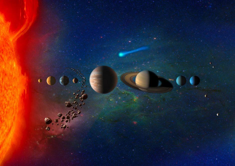 image e Solar System