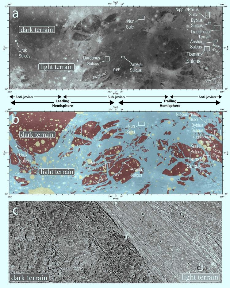 image e Ganymede