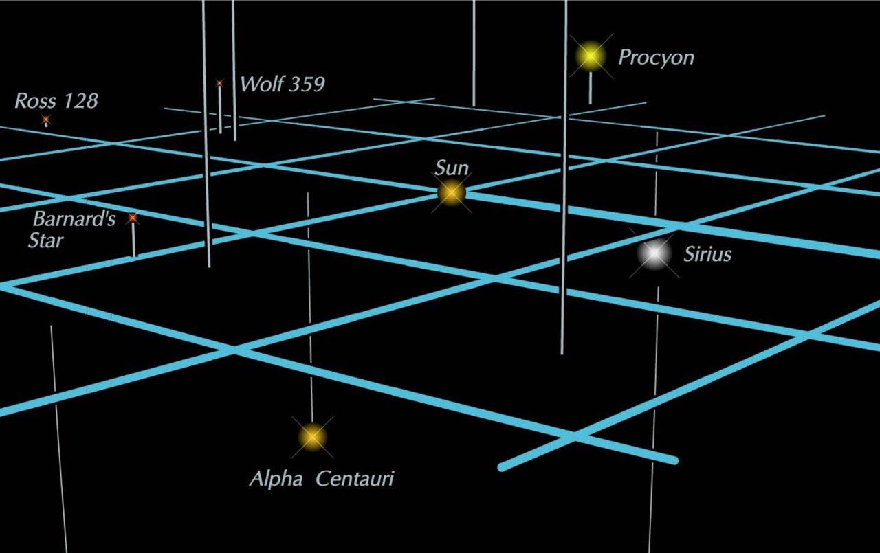 alpha centauri sun in space