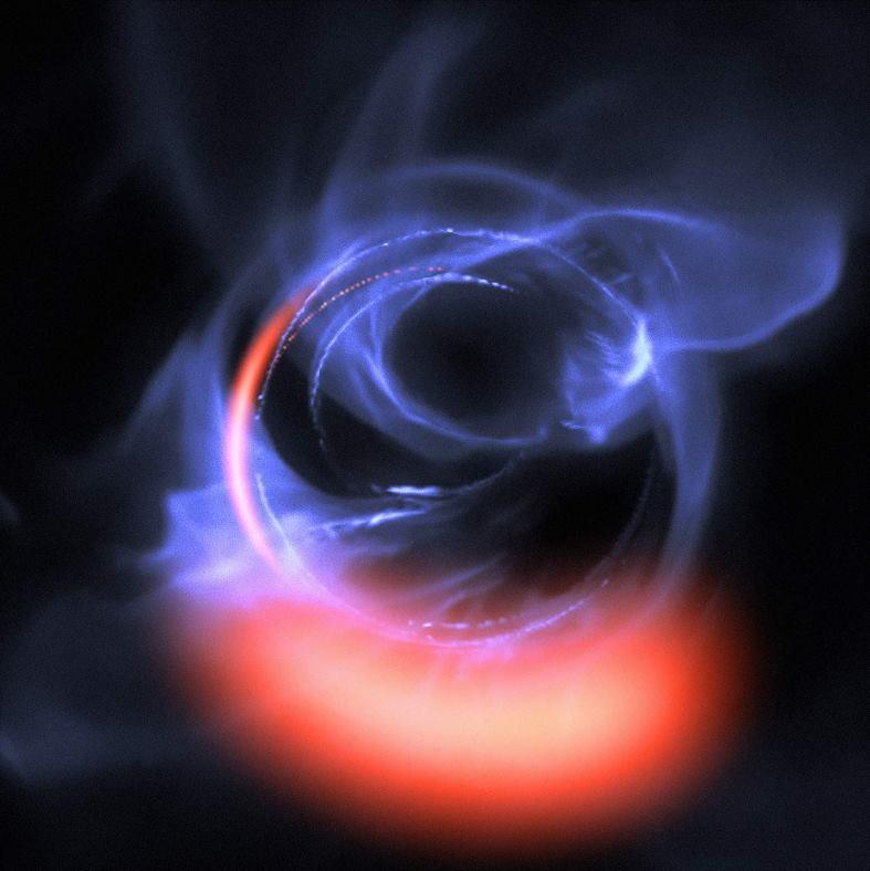 image e Sagittarius A