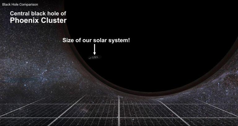 black hole x