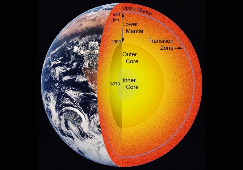 image e Earth Upper Mantle