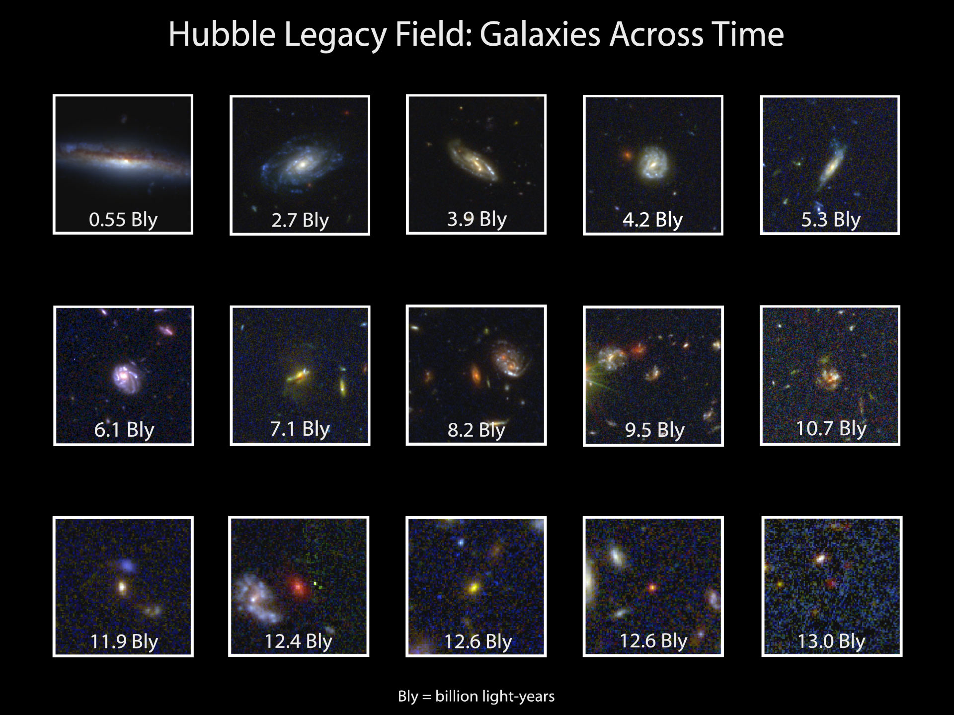 image e Hubble Legacy Field