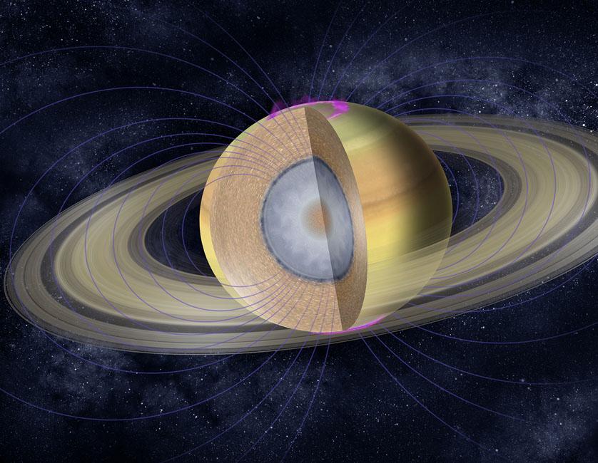 Saturn Poster FullRezd