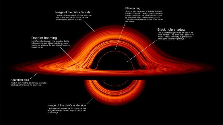 Black Hole Visualization x