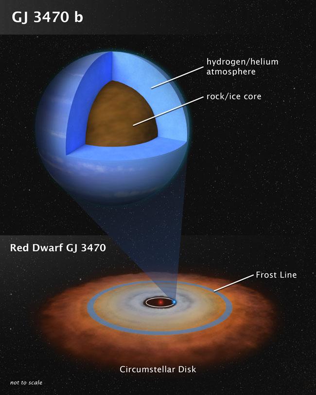 image e Gliese b
