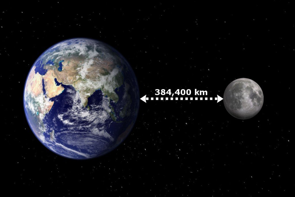 Earth moon distance km