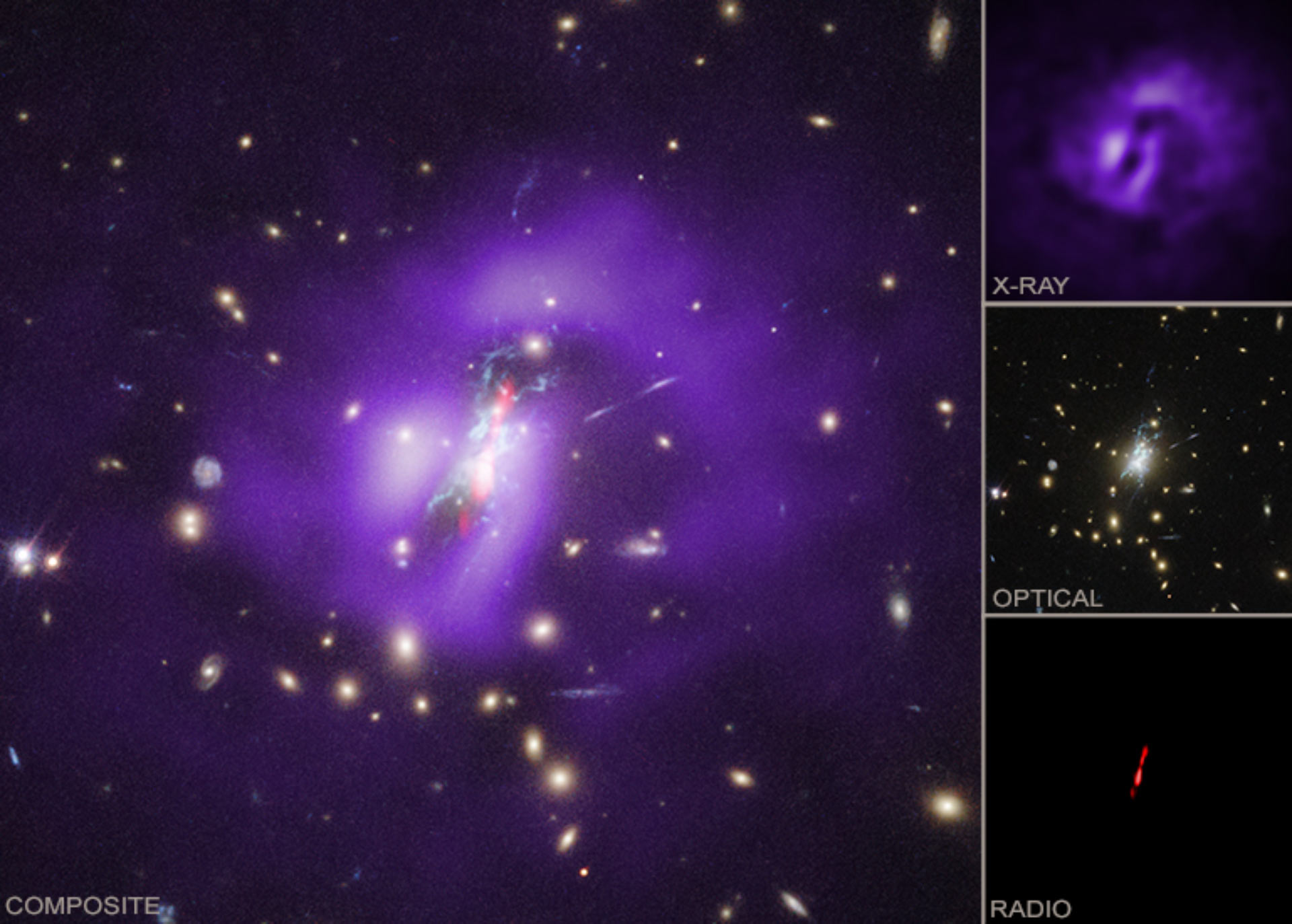 image e Phoenix Cluster
