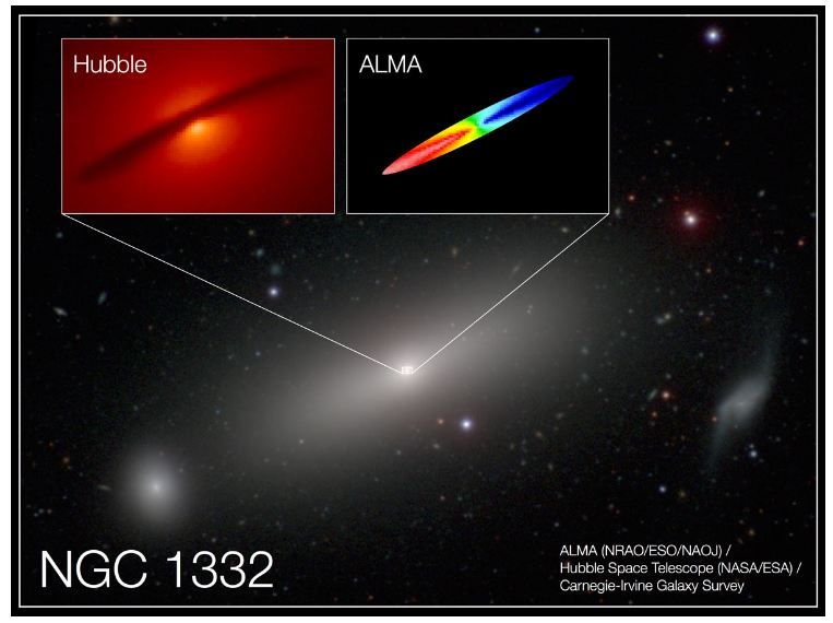 measuring the supermassive black hole at the center of ngc