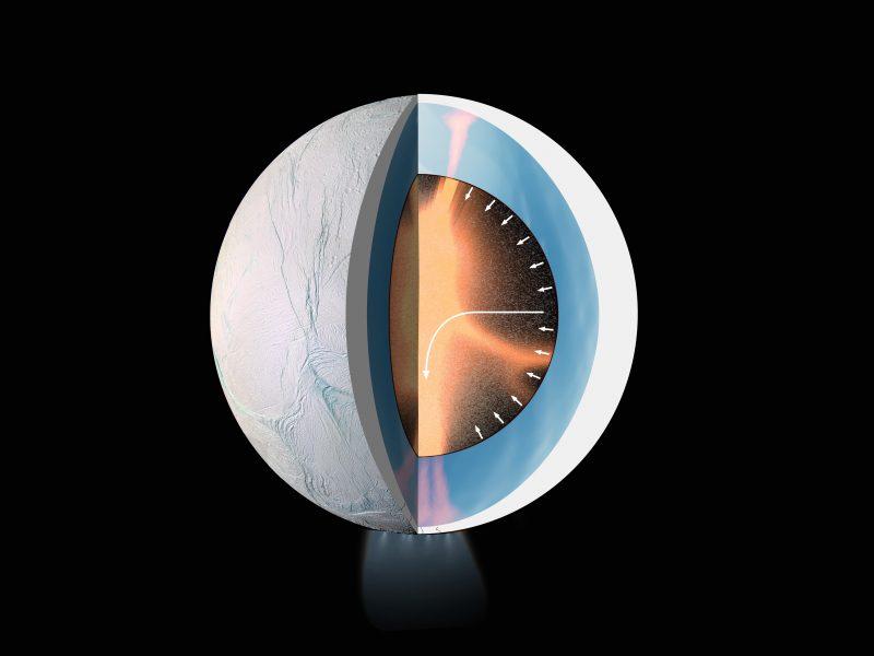 Cassini Enceladus Interior x