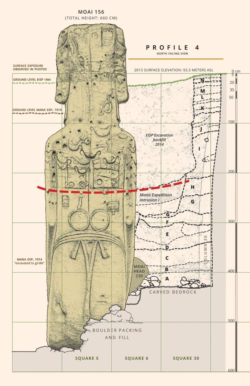 image e Moai