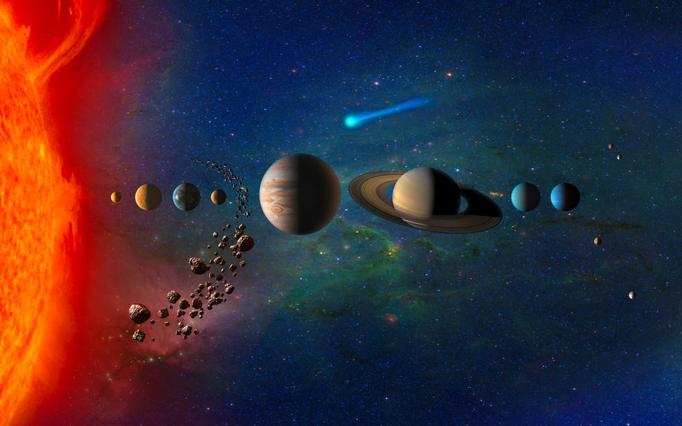 planets in solar system k