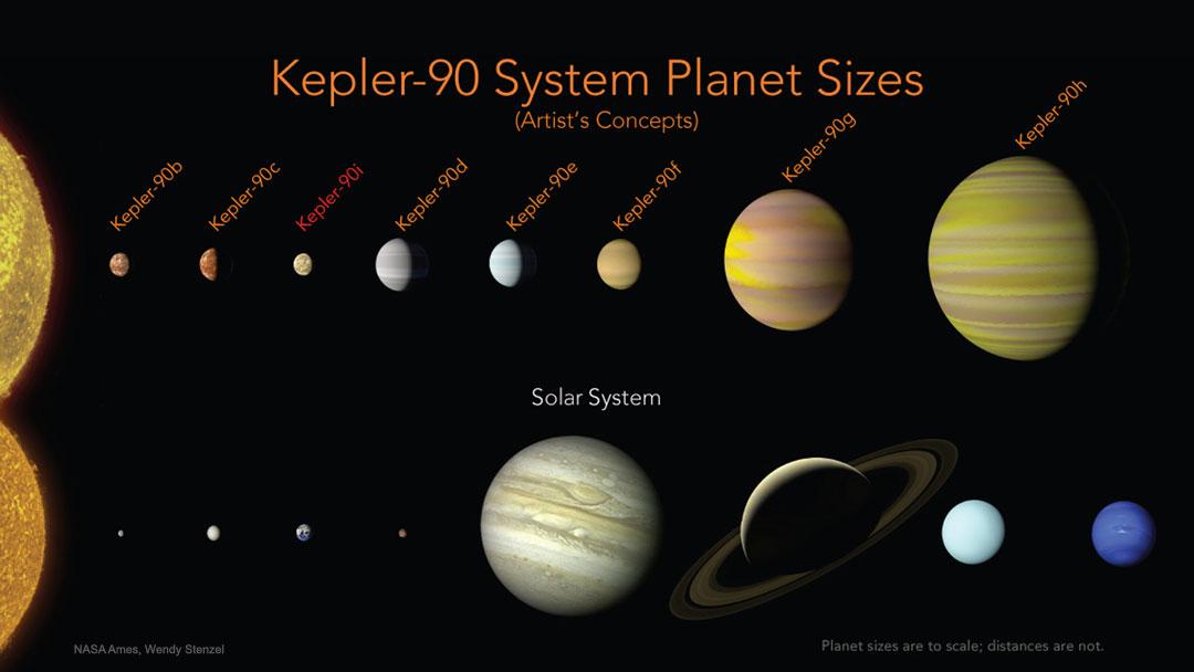 KeplerIllustration Kepler