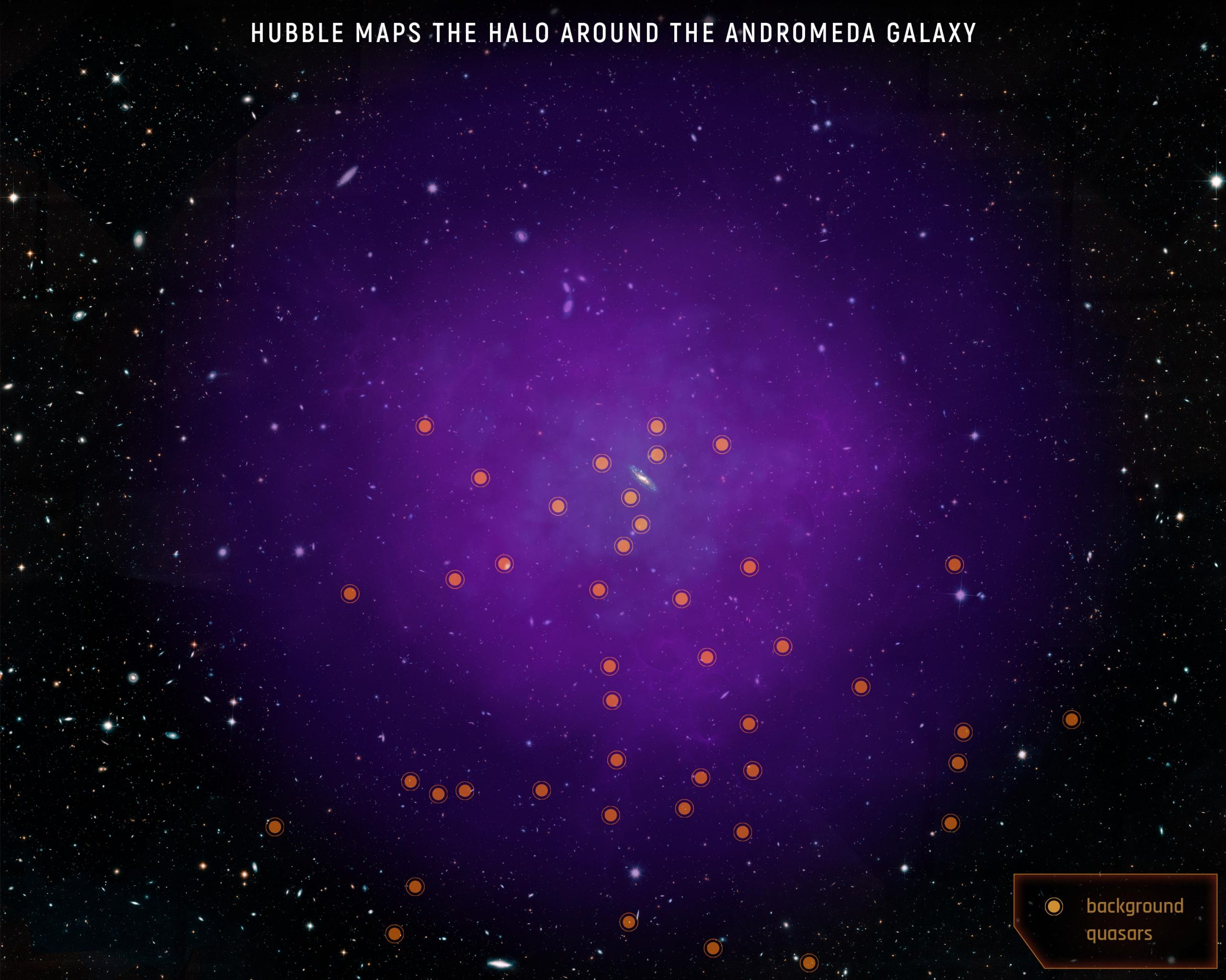 Andromeda Halo Quasars scaled