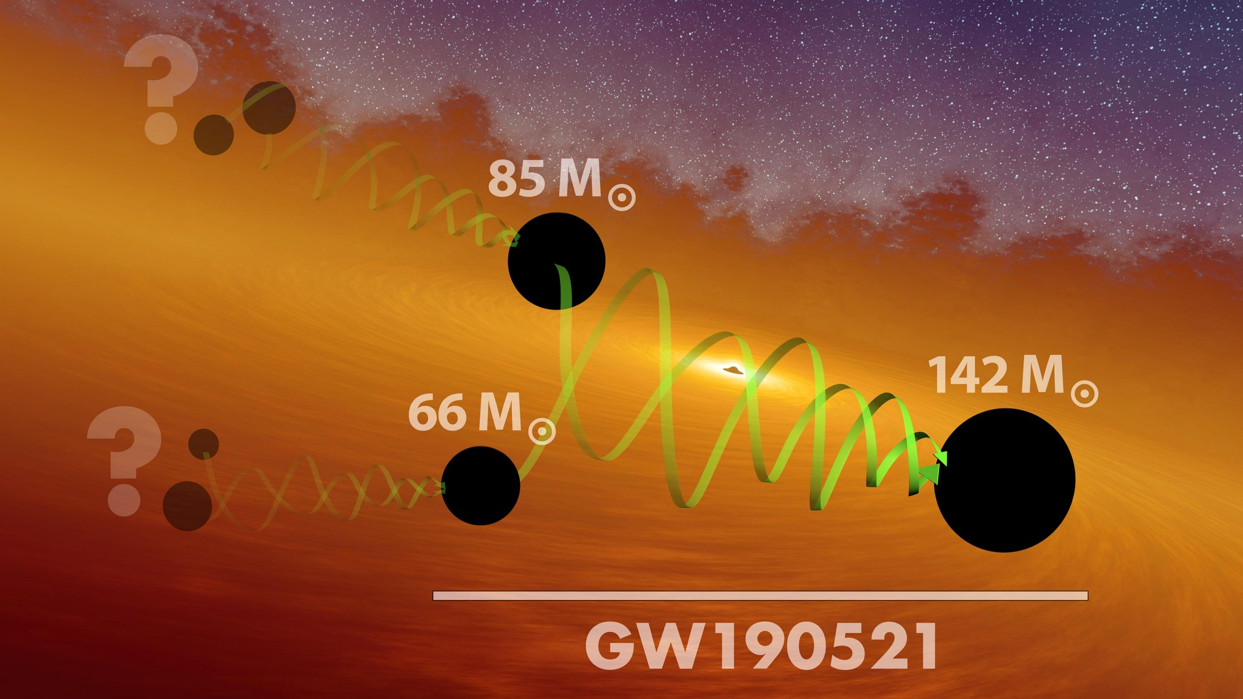 GW Massive Black Hole Merger scaled