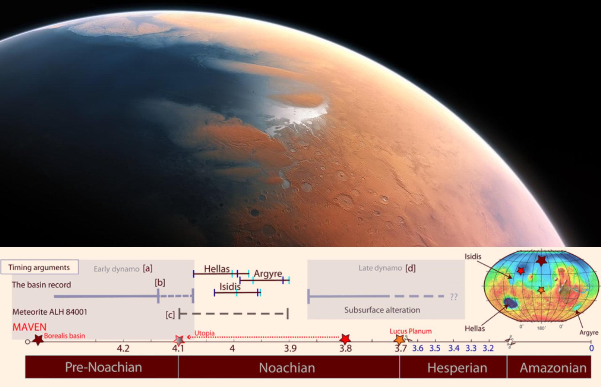 image e Mars Dynamo