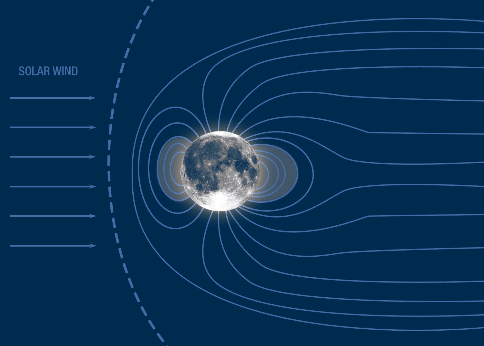 image e Moon Magnetosphere