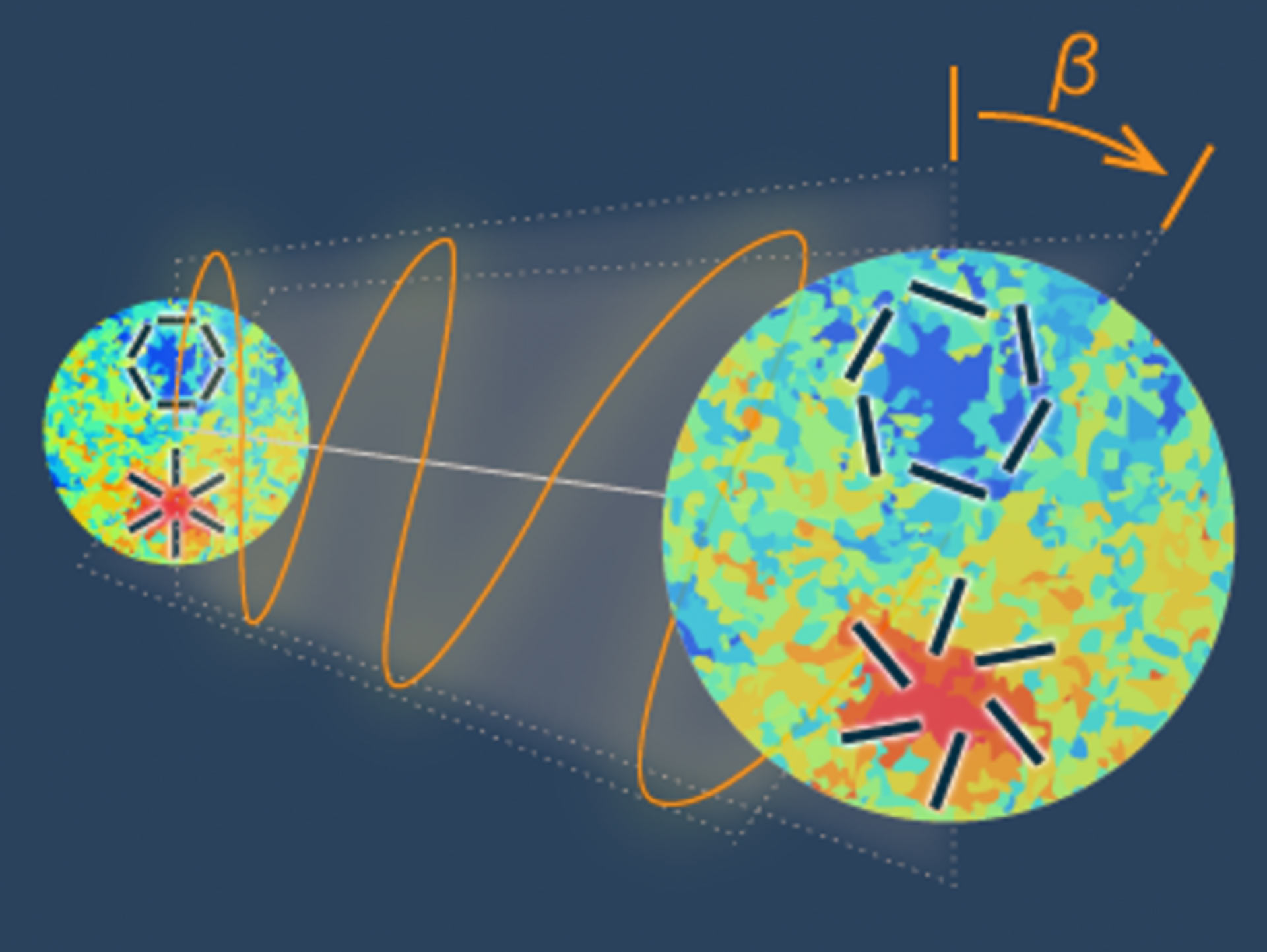 image e CMB Polarization