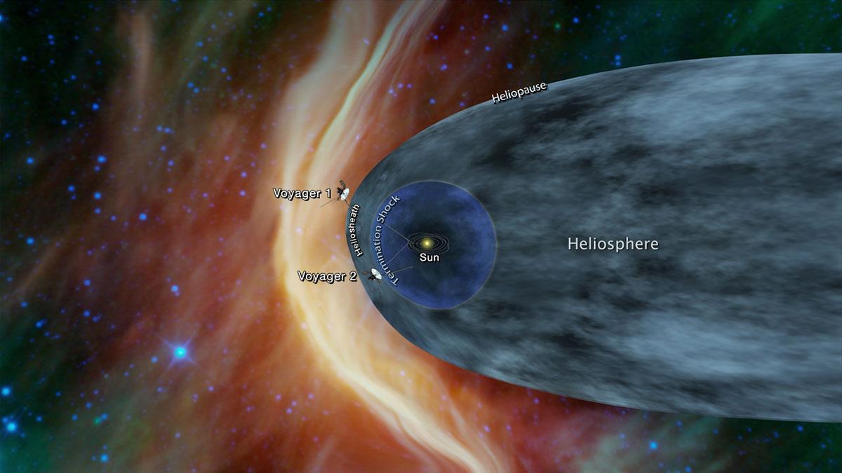 Voyager Nearing Interstellar Space