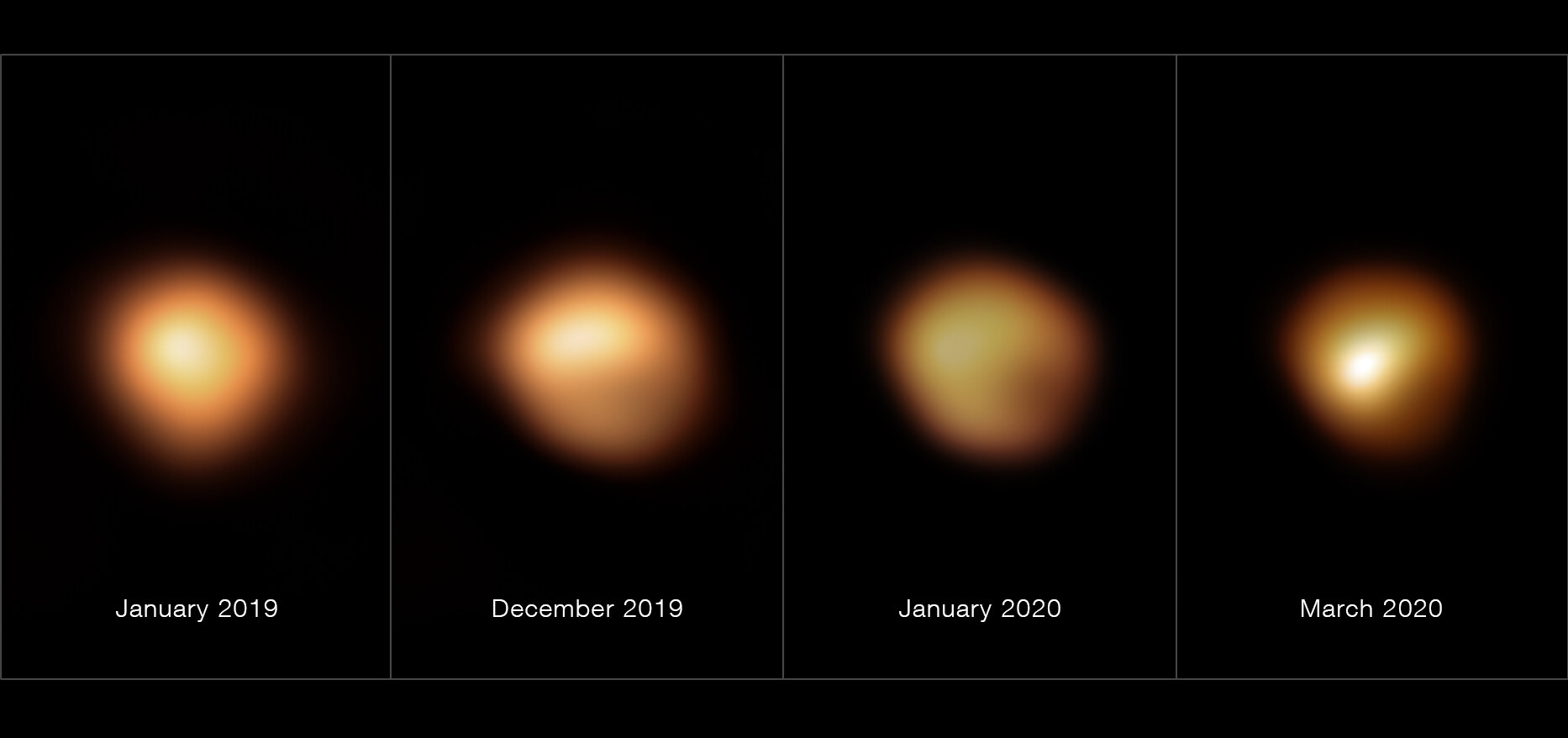 Betelgeuses Surface Before and During Its – Great Dimming