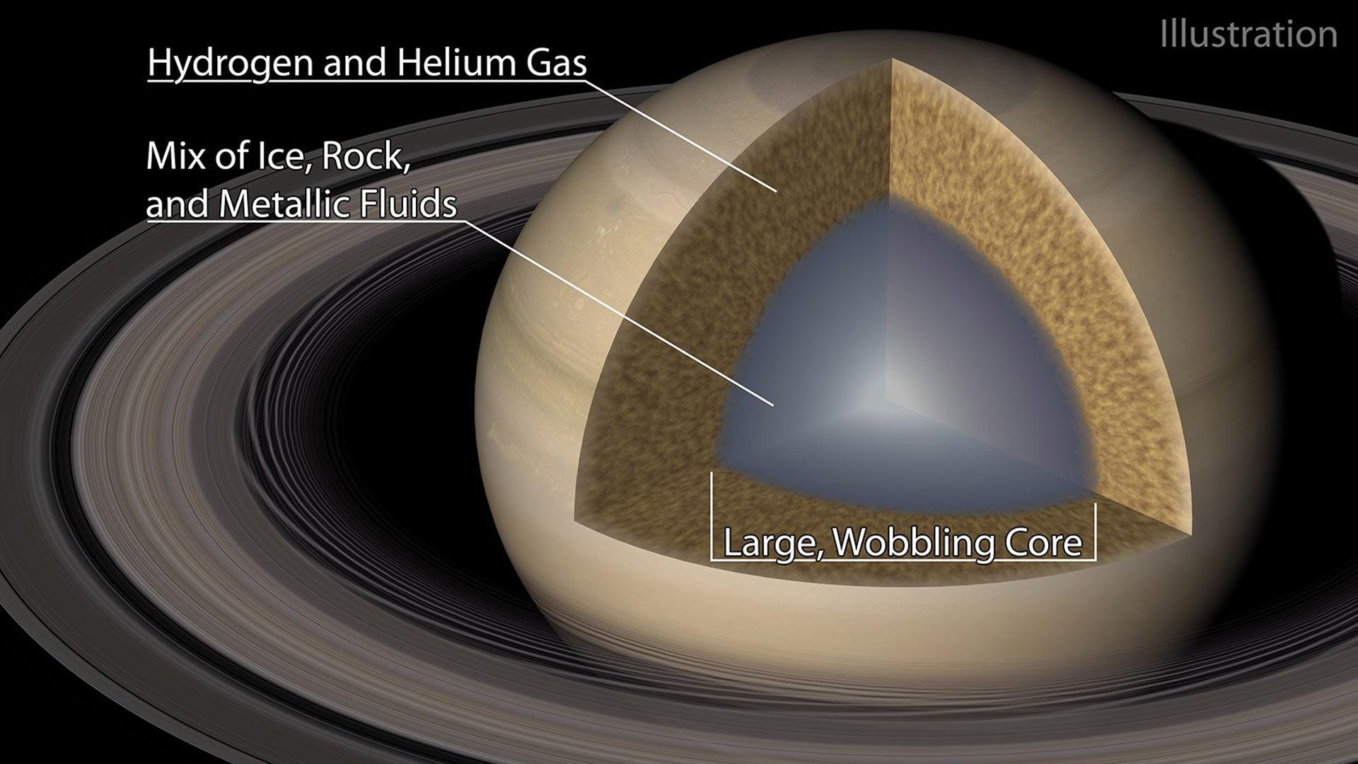image e Saturn Core
